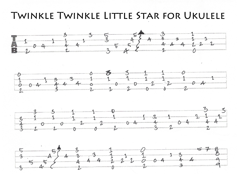 Ukulele tabs up theme song