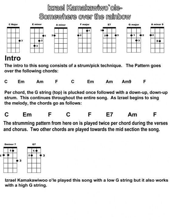 Ukulele baritone ukulele chords : Ukulele : ukulele chords over the rainbow easy Ukulele Chords plus ...